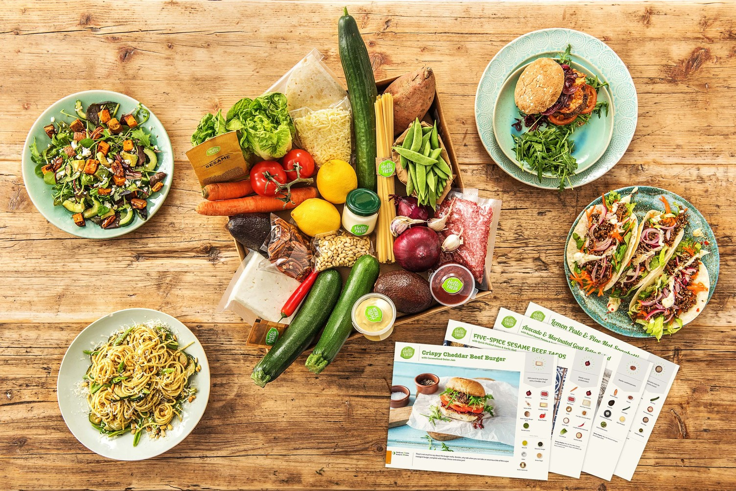 The Benefits And Drawbacks Of Hello Fresh Meals Hungryforever Food Blog